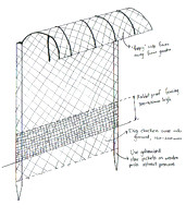 floppy-fence-diagram